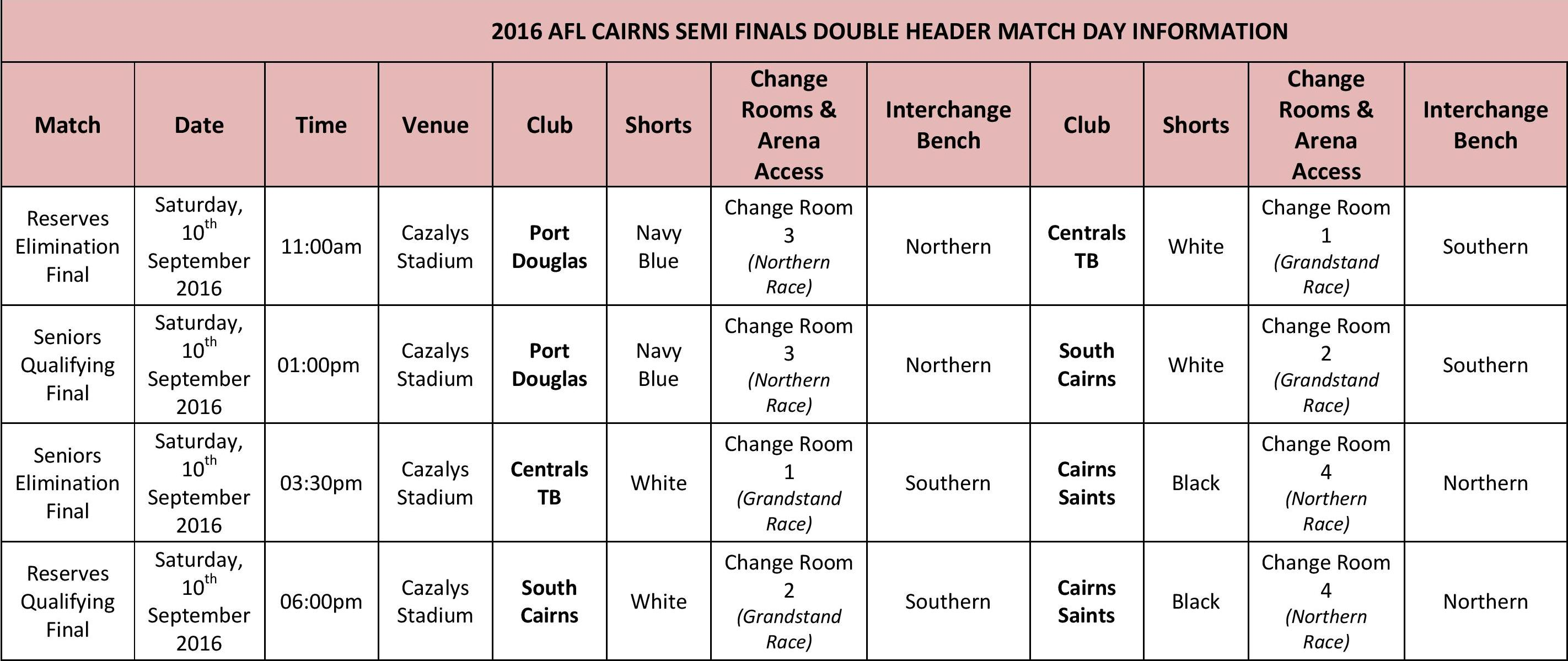 Match Day Information - Semi Final Round-page-001